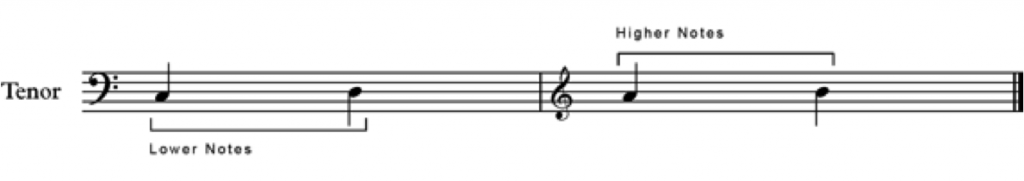 musical scale for tenors
