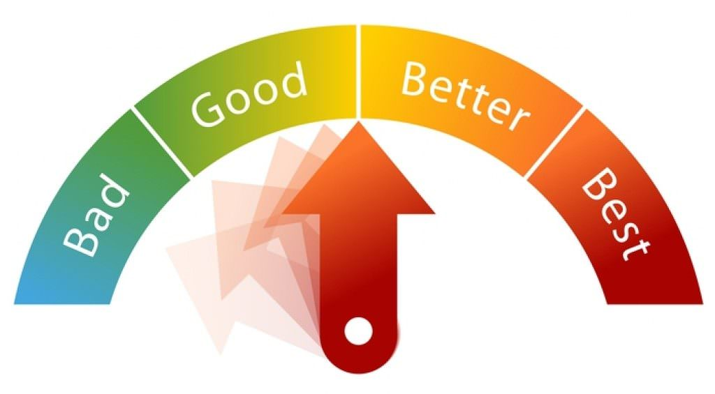 scale from bad to good to better to best