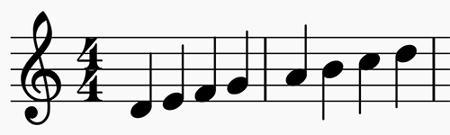 Scale showing Dorian mode in 4:4 time