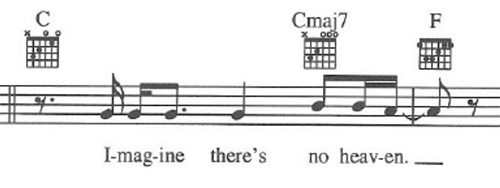 "A measure of music from ""Imagine"" by John Lennon showing the first line."