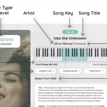 150 Vocal Songs for Altos, Mezzos and Sopranos